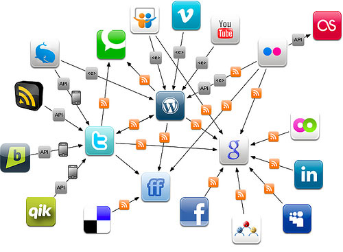 Social-Media-Network-Marketing-Revolution-Is-Exploding-Online.jpg