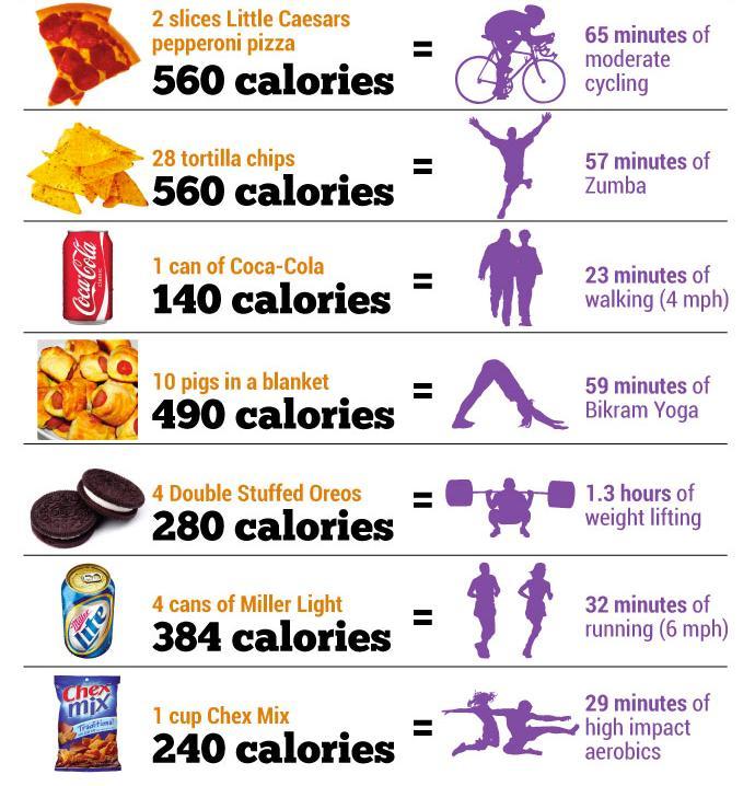CaloriesExercise