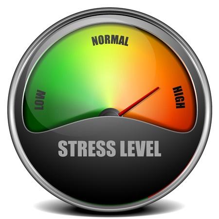 stresslevelimage58106abec31d7